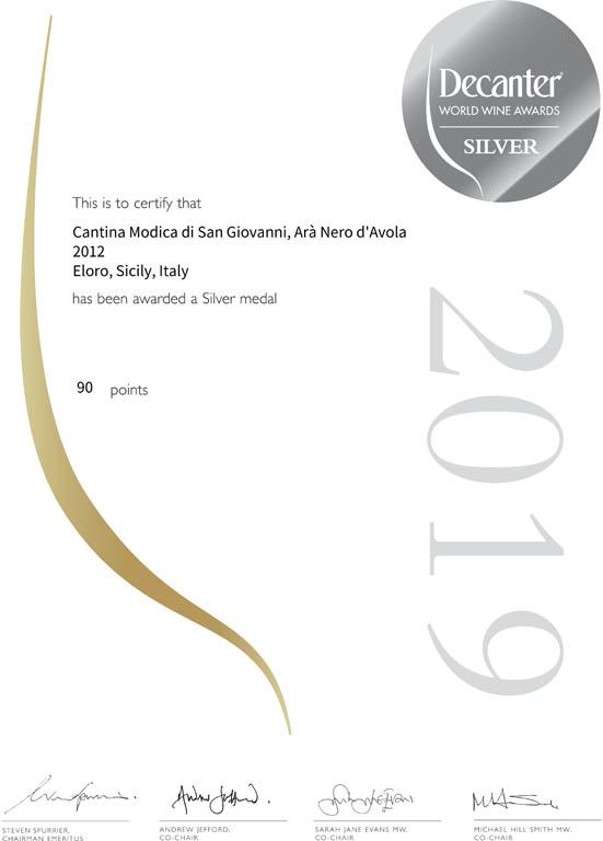 Certificate WINE108367 IT STH DWWA2019
